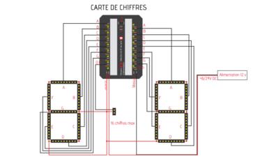 Afficheur DHT en kit - affichage