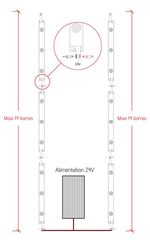 Barrette LED Boxbar - Câble barrette led boxbar