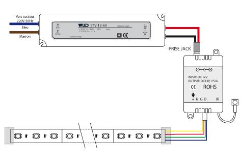 controleur-rgb-3x24-cablage-