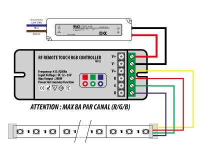 controleur-rgb-3x96-cablage