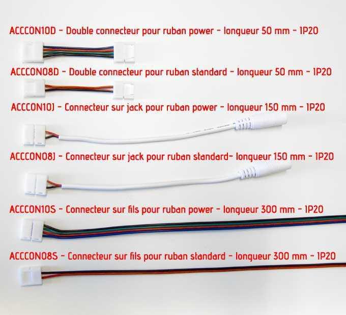 gamme-connecteurs-ruban-led