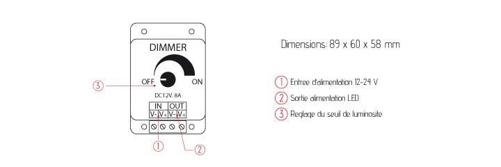 gradateur-led-manuel-interieur-dimensions