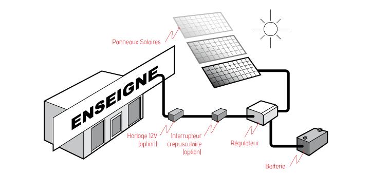 ki-solaire-enseigne-présentation