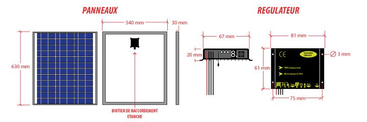 kit-solaire-enseigne-led-plan-