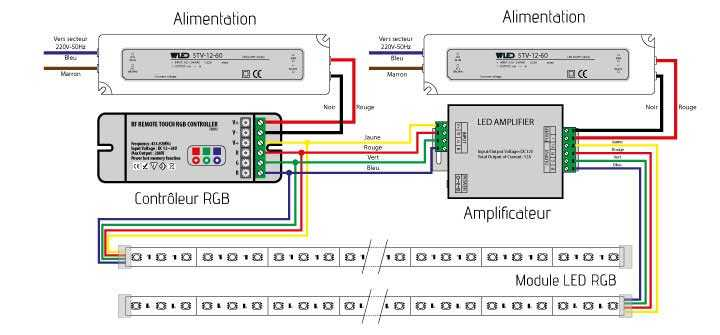 Module led rgb comment a marche wled for Comment installer ruban led