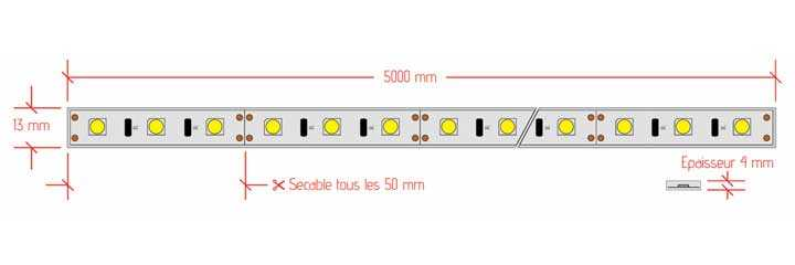 Ruban LED 060 Power