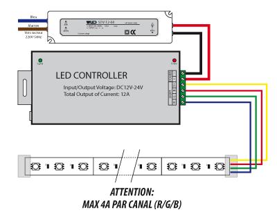 controleur-rgb-3x48W-cablage