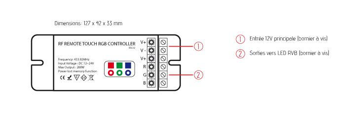 controleur-rgb-3x96-plan