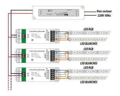 Contrôleur RGB 4 sorties - 4 x 60 W