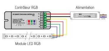 Module led RGB - Schéma