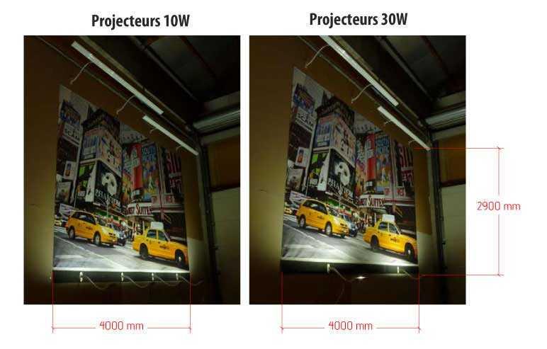 Essais projecteurs slim 10 et 30 W