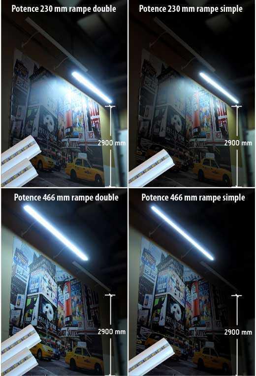 Comparatif rampe d'éclairage enseigne WLED