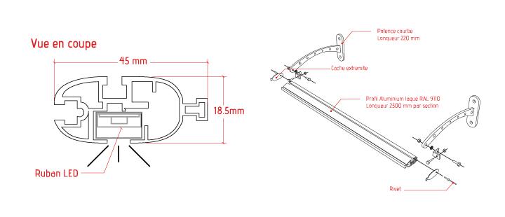 Schéma rampe d'éclairage enseigne