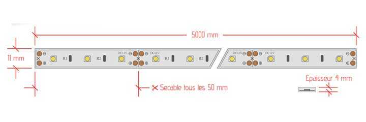 Ruban LED 060 standard - plan