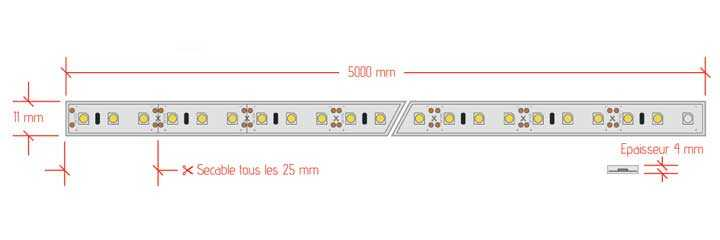 Ruban LED 120 Standard plan