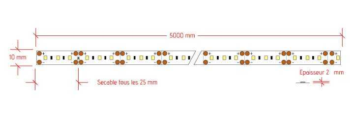 ruban-led-120-ultra-plan
